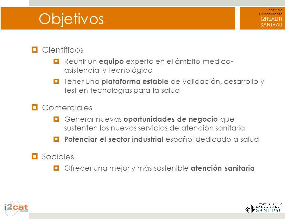 Objetivos Científicos Comerciales Sociales