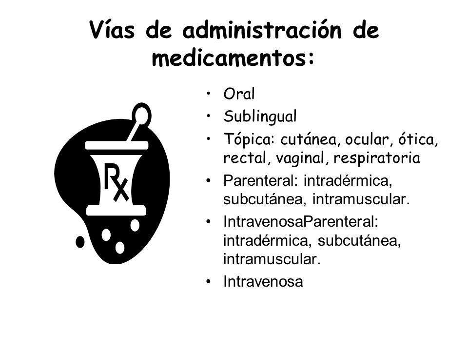 Vías de administración de medicamentos: