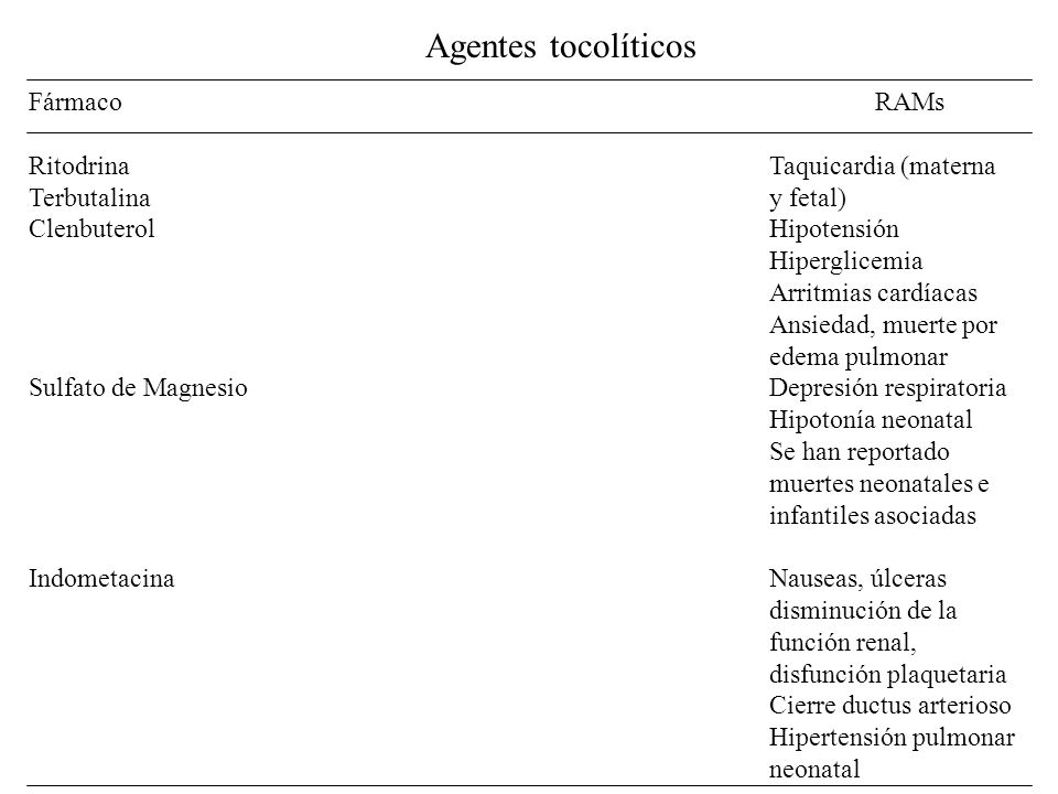 Agentes tocolíticos Fármaco RAMs Ritodrina Taquicardia (materna