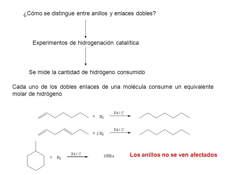 ¿Cómo se distingue entre anillos y enlaces dobles