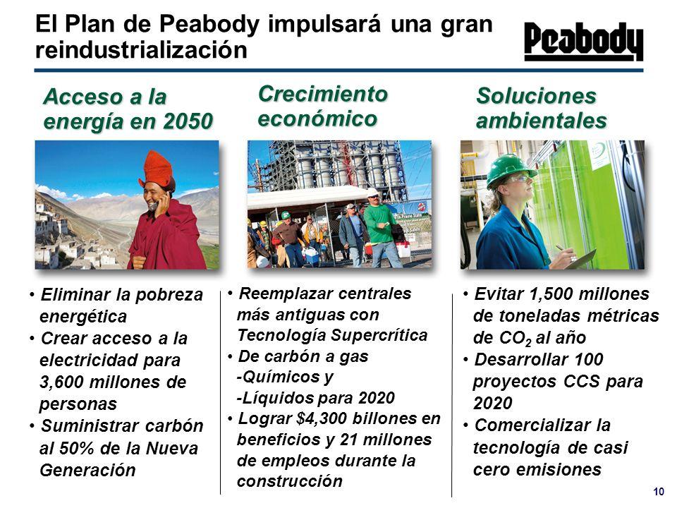 El Plan de Peabody impulsará una gran reindustrialización