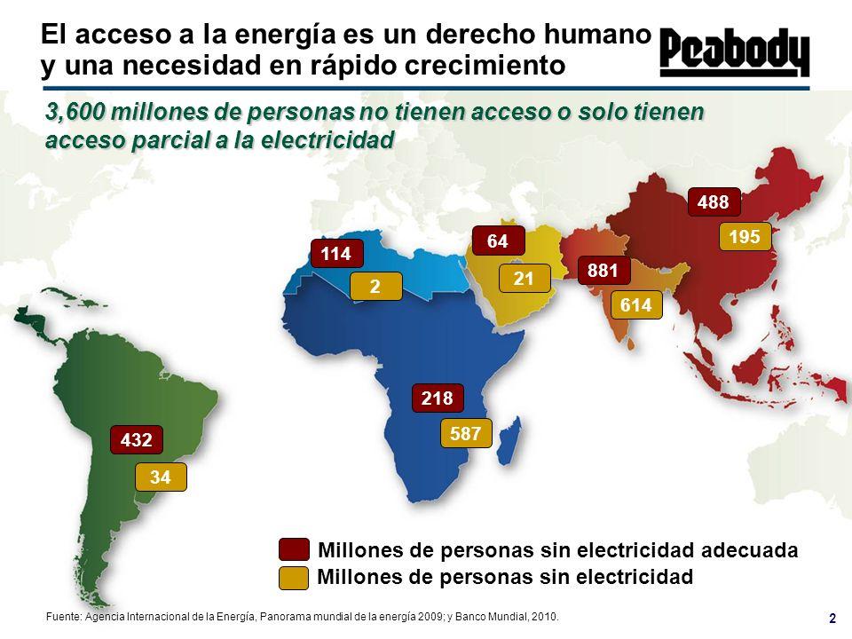 El acceso a la energía es un derecho humano y una necesidad en rápido crecimiento
