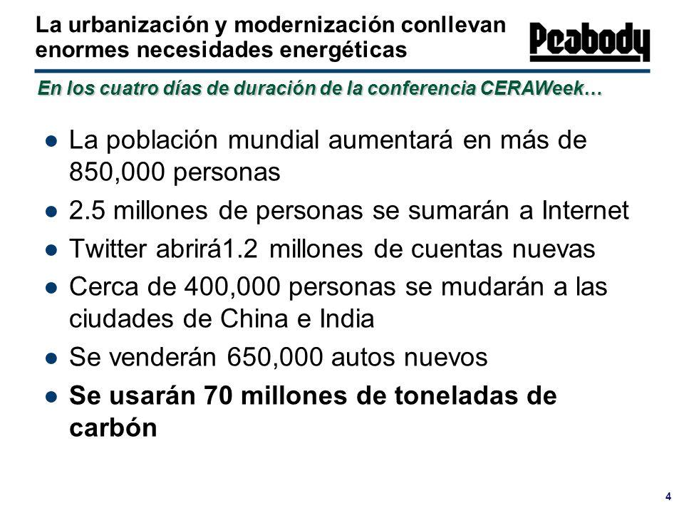 La población mundial aumentará en más de 850,000 personas