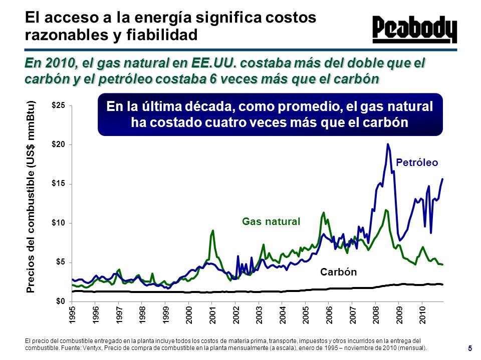 El acceso a la energía significa costos razonables y fiabilidad