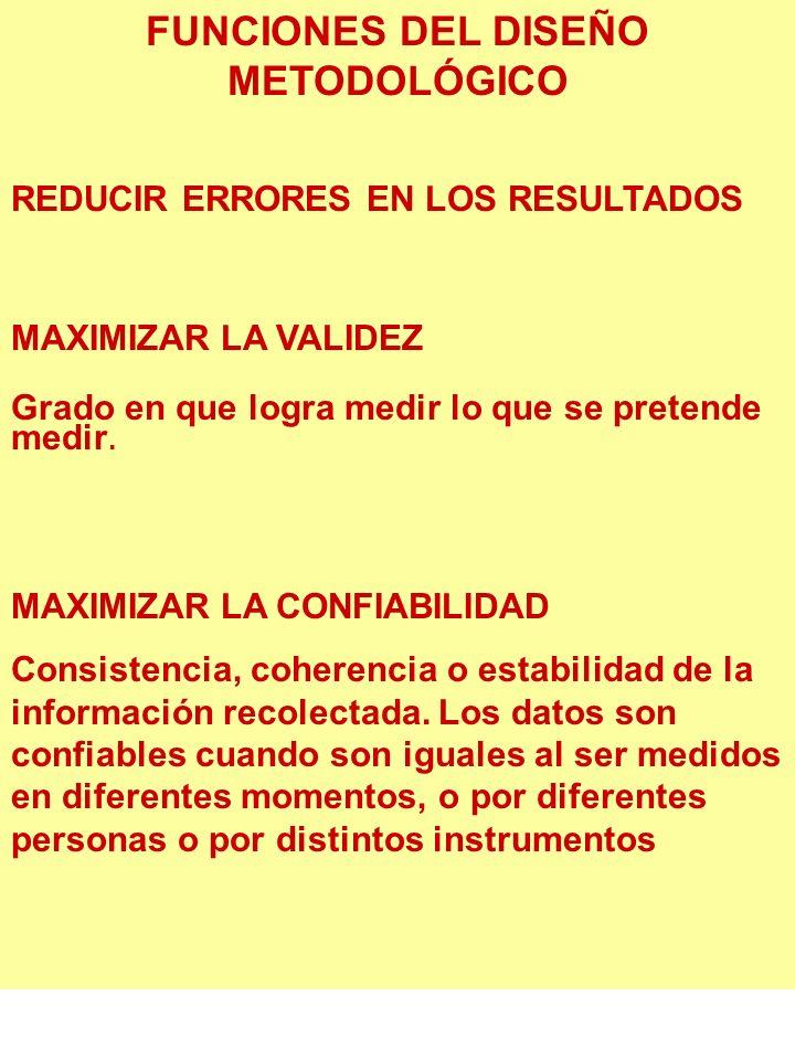 FUNCIONES DEL DISEÑO METODOLÓGICO