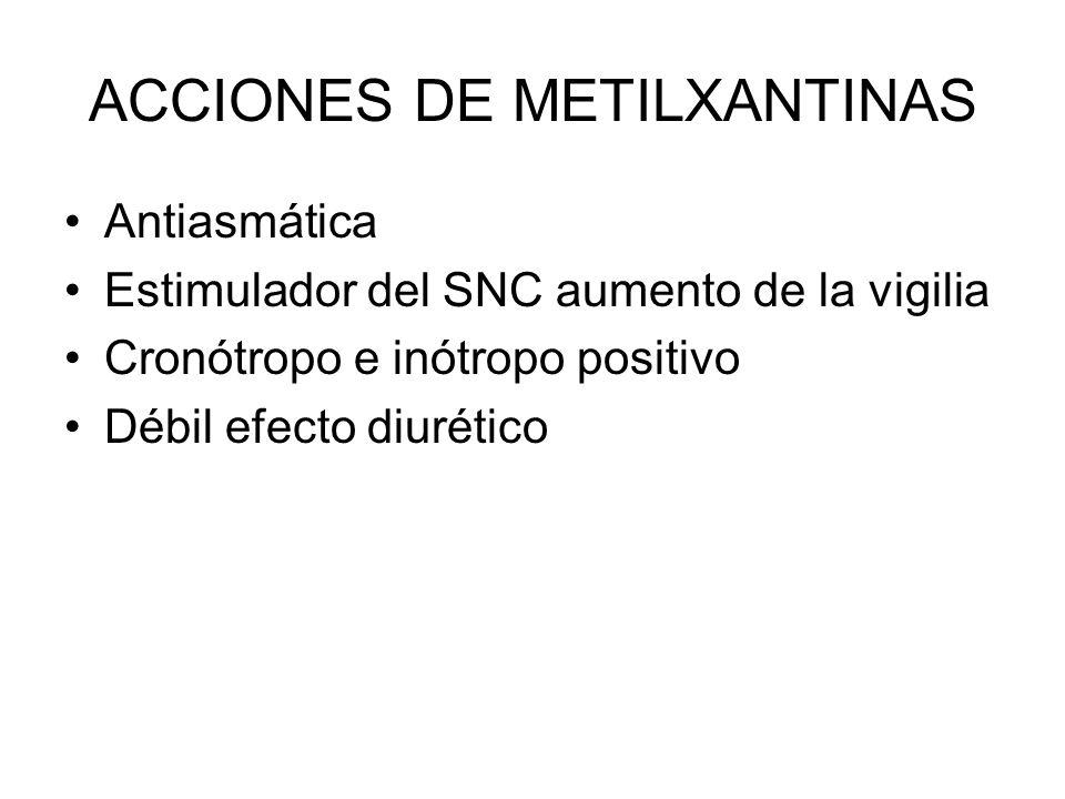 ACCIONES DE METILXANTINAS