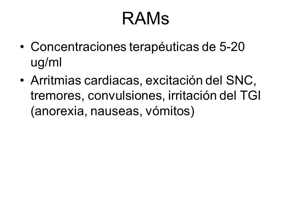 RAMs Concentraciones terapéuticas de 5-20 ug/ml