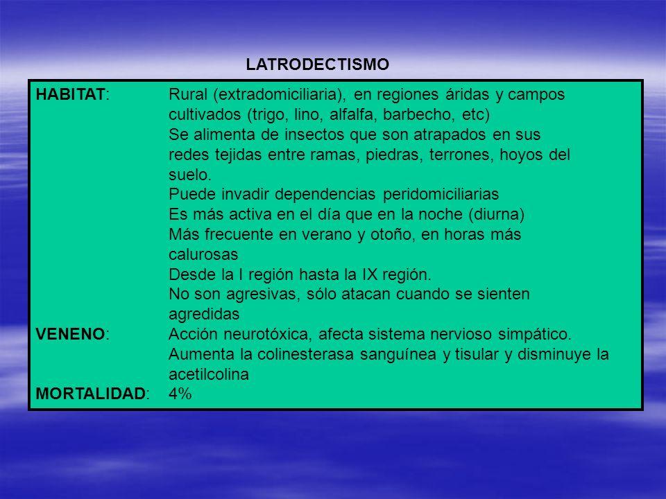 LATRODECTISMO HABITAT: Rural (extradomiciliaria), en regiones áridas y campos. cultivados (trigo, lino, alfalfa, barbecho, etc)