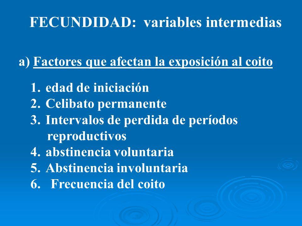 FECUNDIDAD: variables intermedias