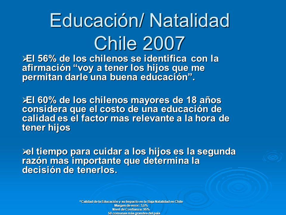 Educación/ Natalidad Chile 2007