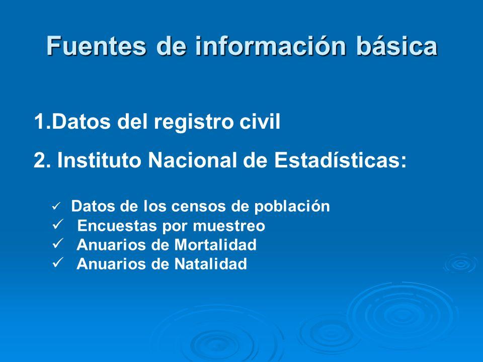 Fuentes de información básica