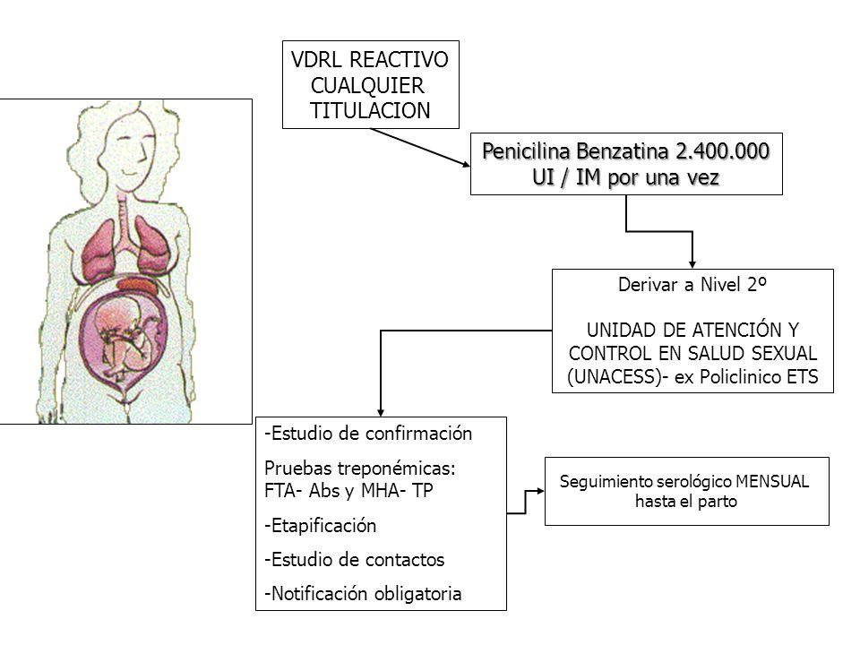 Penicilina Benzatina 2.400.000 UI / IM por una vez