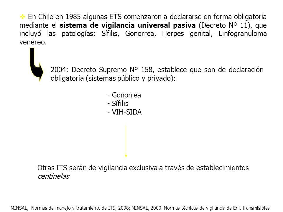 En Chile en 1985 algunas ETS comenzaron a declararse en forma obligatoria mediante el sistema de vigilancia universal pasiva (Decreto Nº 11), que incluyó las patologías: Sífilis, Gonorrea, Herpes genital, Linfogranuloma venéreo.