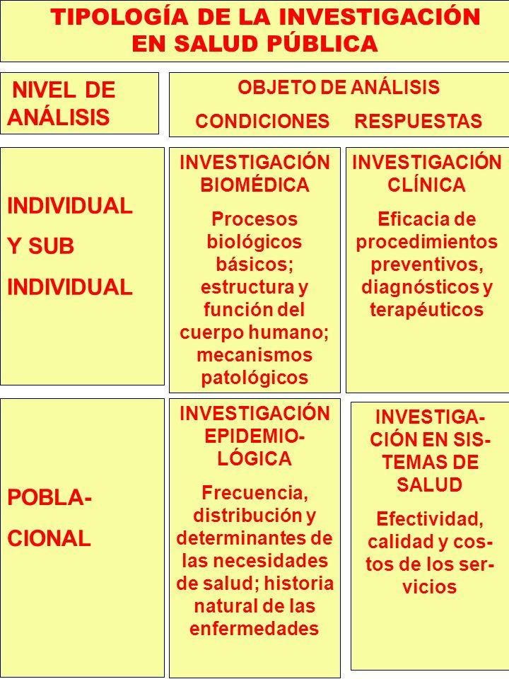 TIPOLOGÍA DE LA INVESTIGACIÓN EN SALUD PÚBLICA