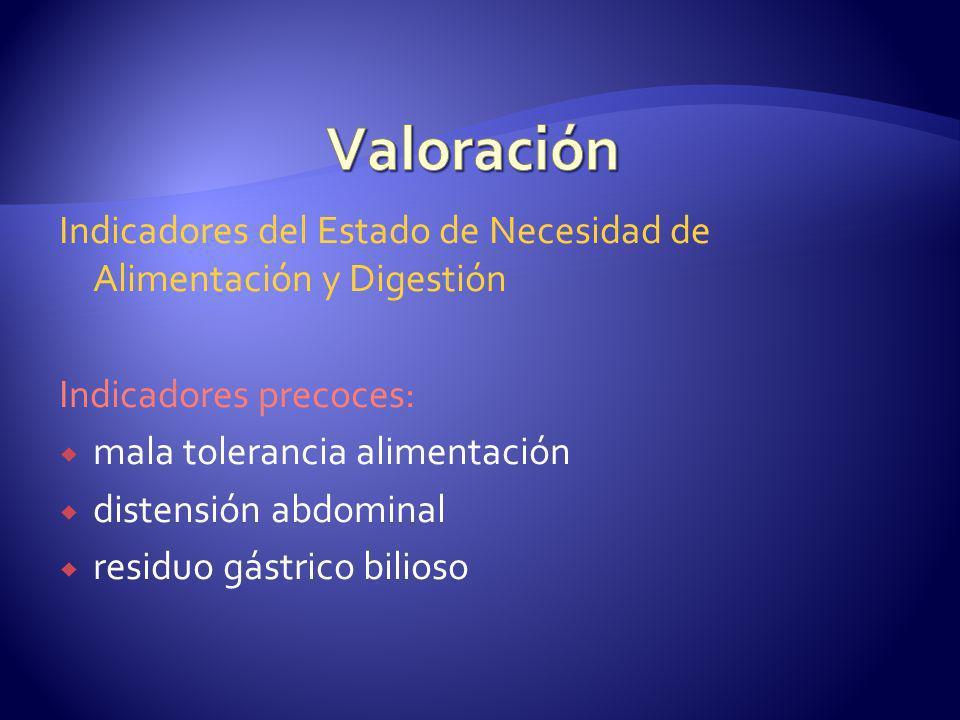 Valoración Indicadores del Estado de Necesidad de Alimentación y Digestión. Indicadores precoces: mala tolerancia alimentación.