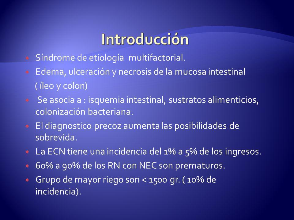 Introducción Síndrome de etiología multifactorial.