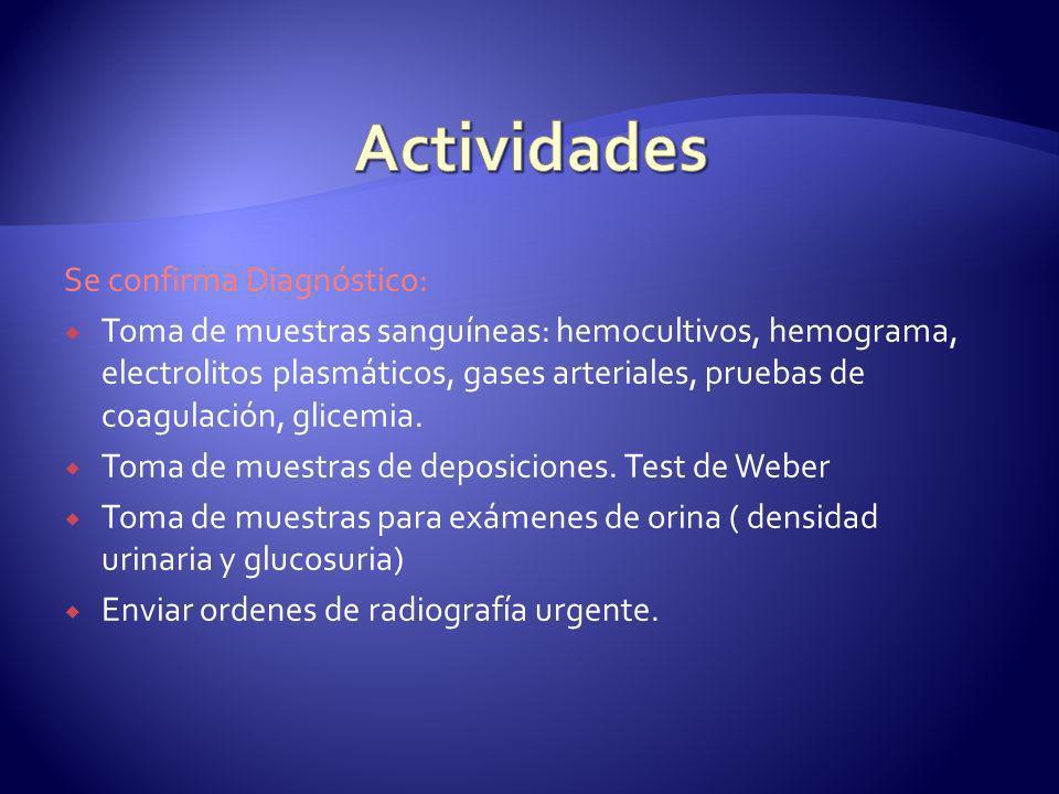 Actividades Se confirma Diagnóstico: