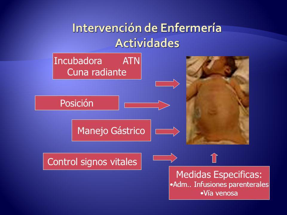 Intervención de Enfermería Actividades