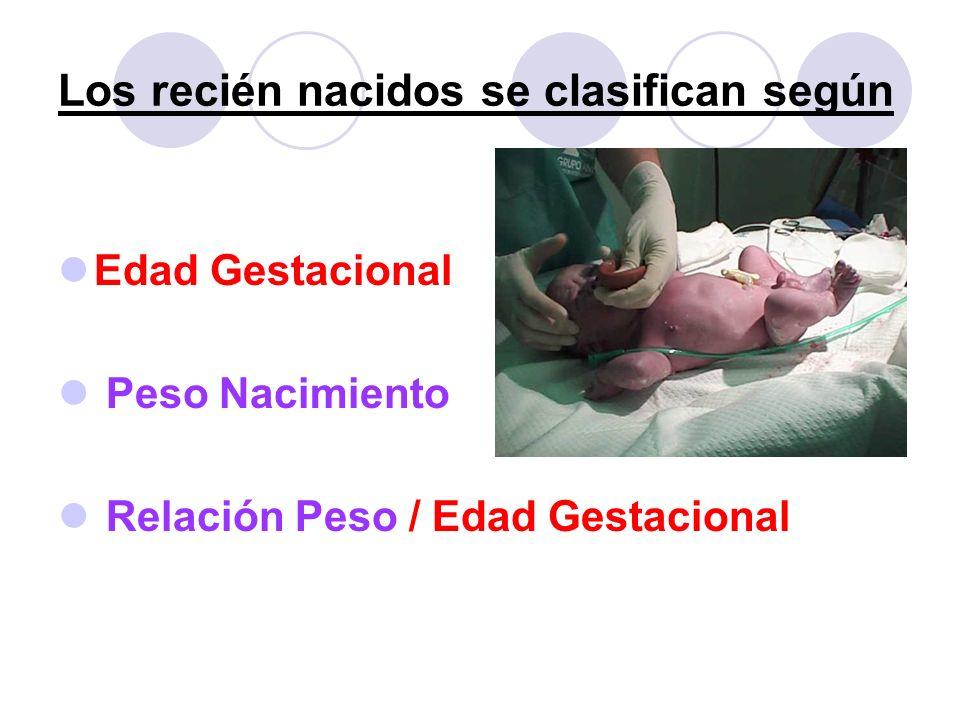 Los recién nacidos se clasifican según