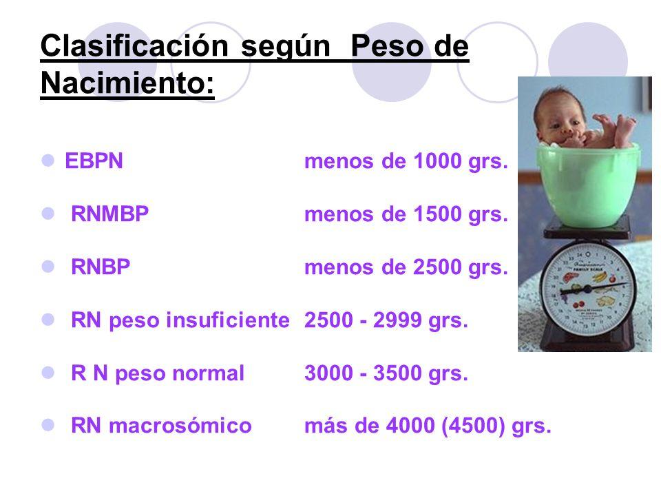 Clasificación según Peso de Nacimiento: