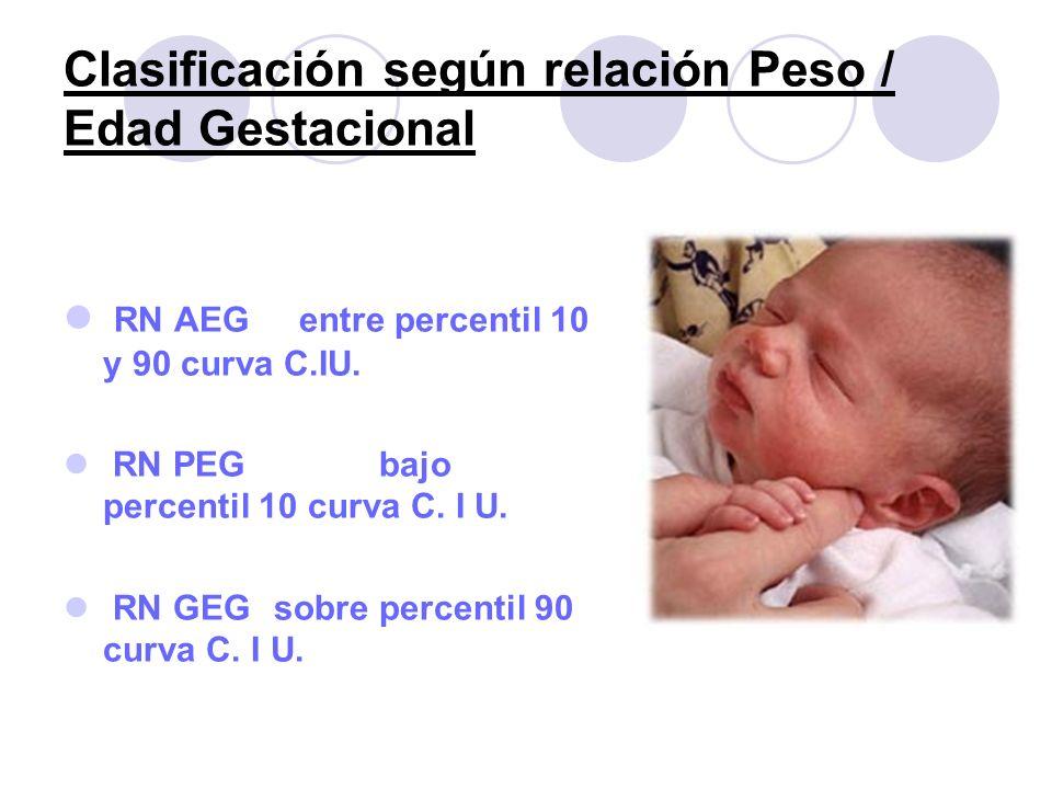 Clasificación según relación Peso / Edad Gestacional