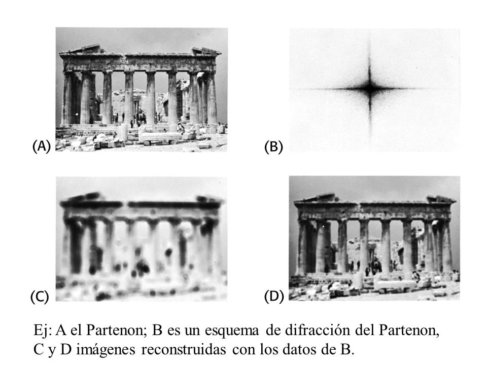 Ej: A el Partenon; B es un esquema de difracción del Partenon, C y D imágenes reconstruidas con los datos de B.