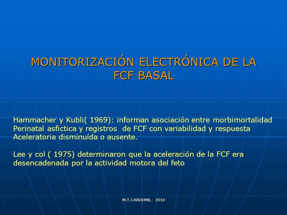 MONITORIZACIÓN ELECTRÓNICA DE LA FCF BASAL