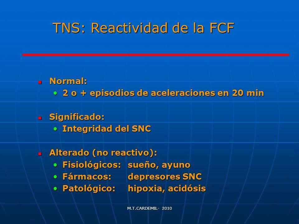 TNS: Reactividad de la FCF