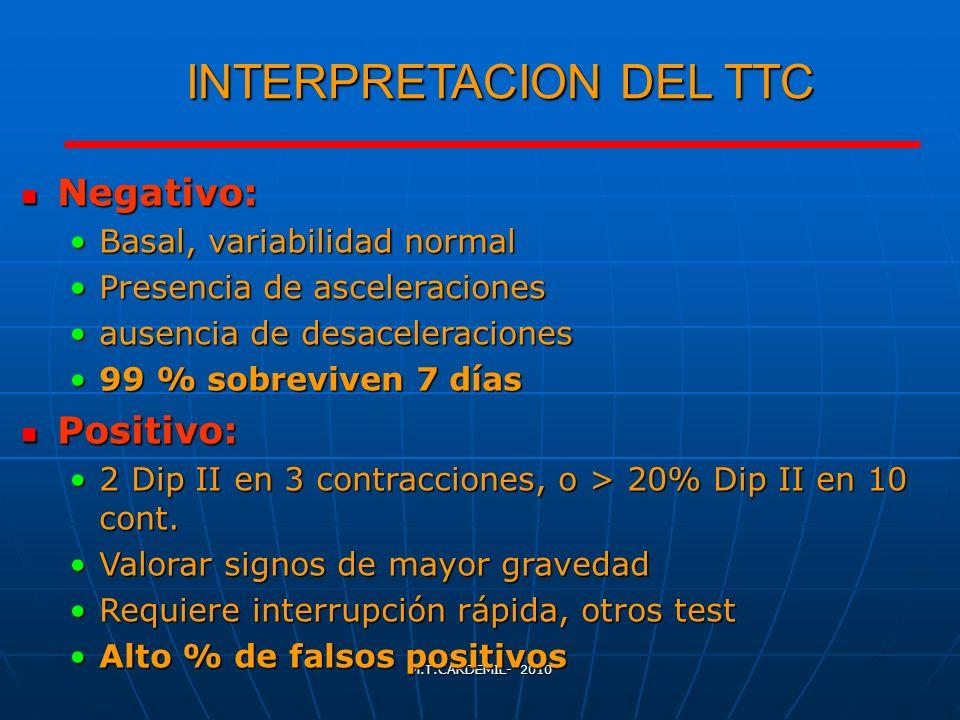 INTERPRETACION DEL TTC