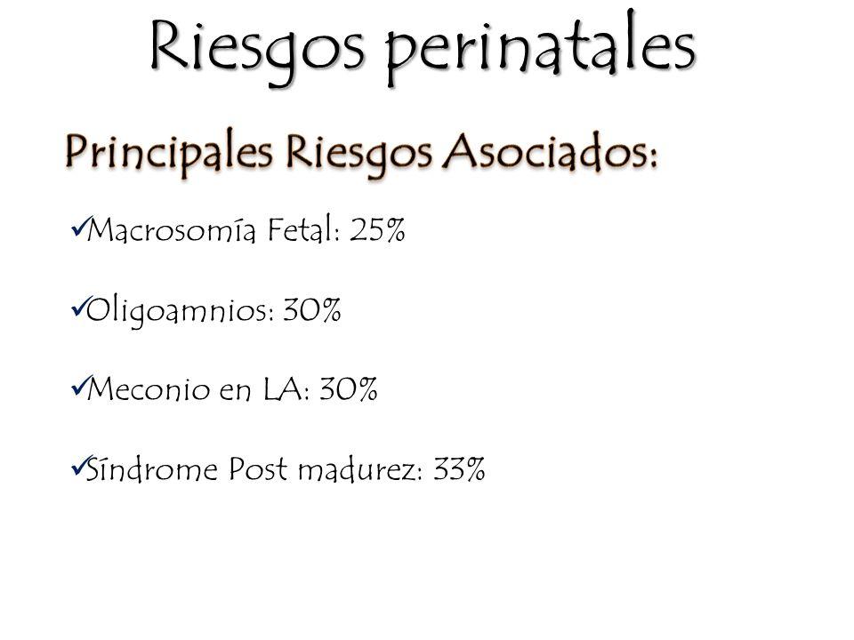 Riesgos perinatales Principales Riesgos Asociados: