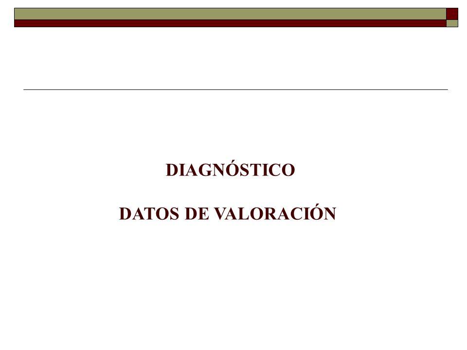 DIAGNÓSTICO DATOS DE VALORACIÓN