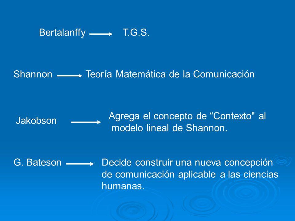 Bertalanffy T.G.S. Shannon. Teoría Matemática de la Comunicación. Agrega el concepto de Contexto al.