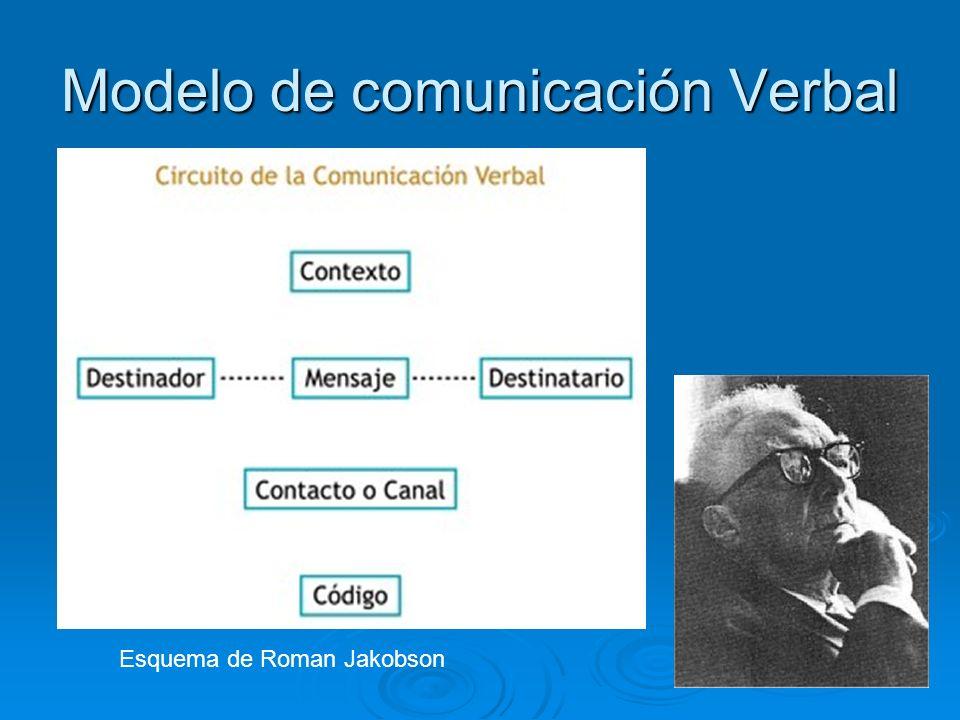 Modelo de comunicación Verbal