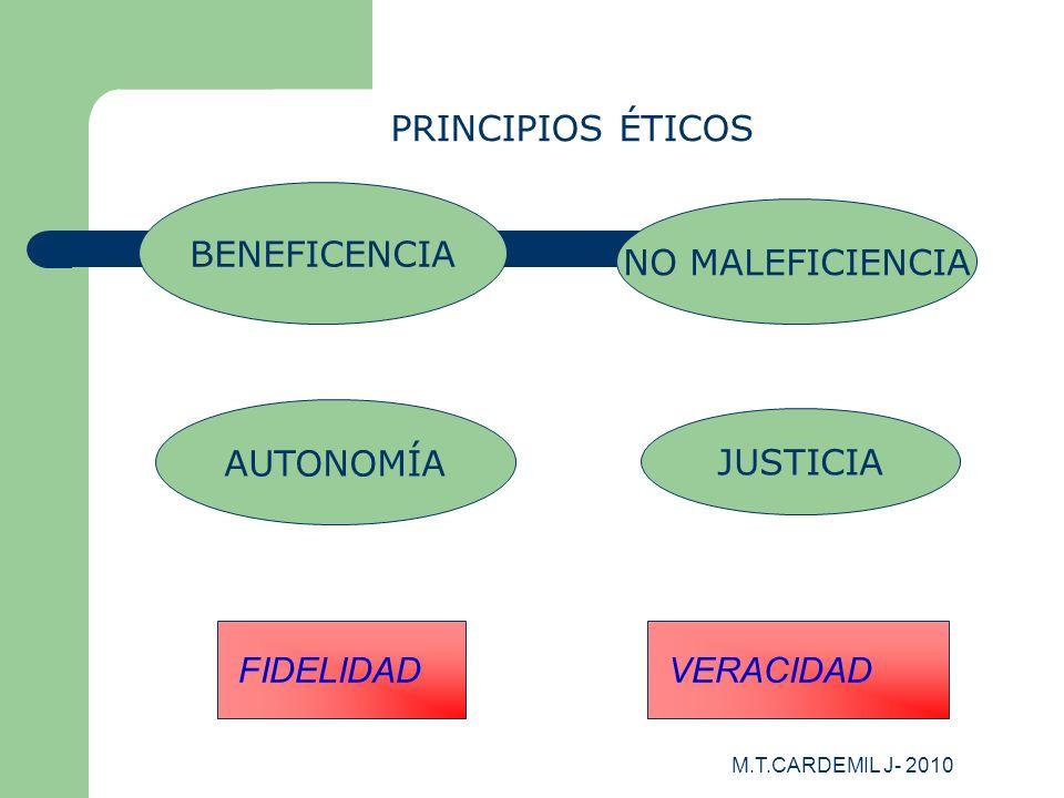 PRINCIPIOS ÉTICOS BENEFICENCIA NO MALEFICIENCIA AUTONOMÍA JUSTICIA