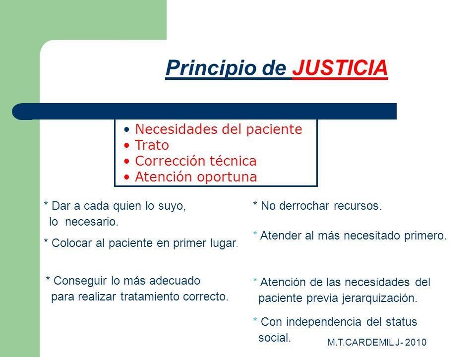 Principio de JUSTICIA Necesidades del paciente Trato