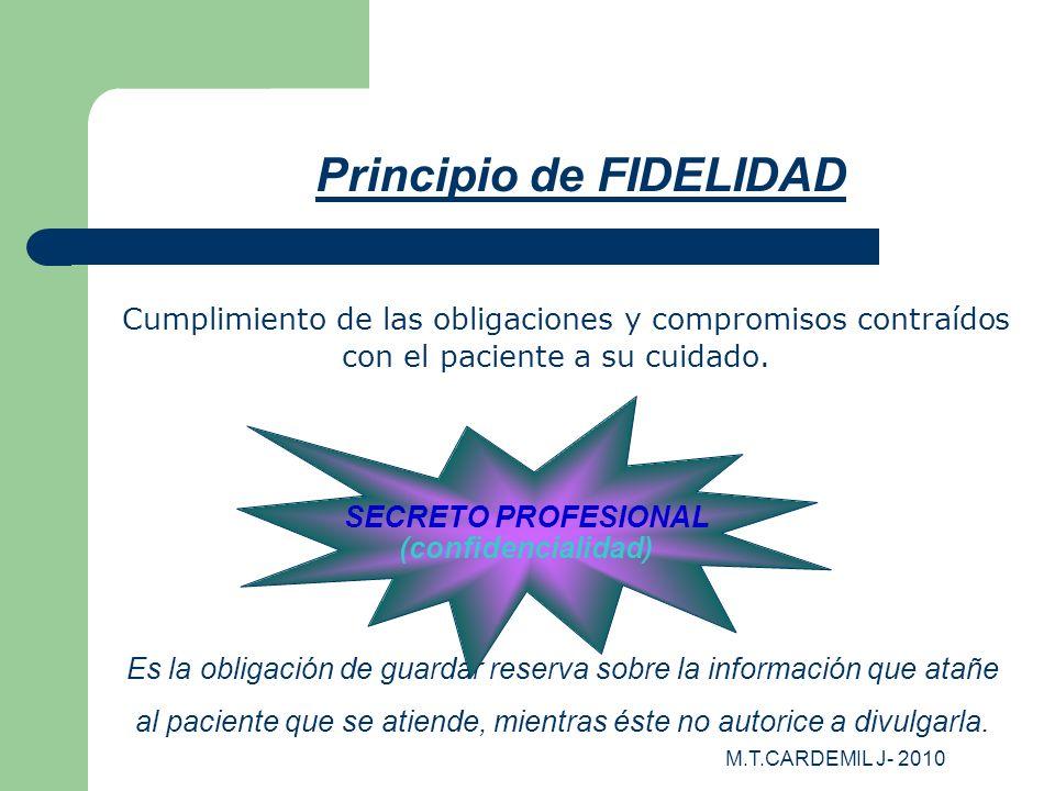 Principio de FIDELIDAD