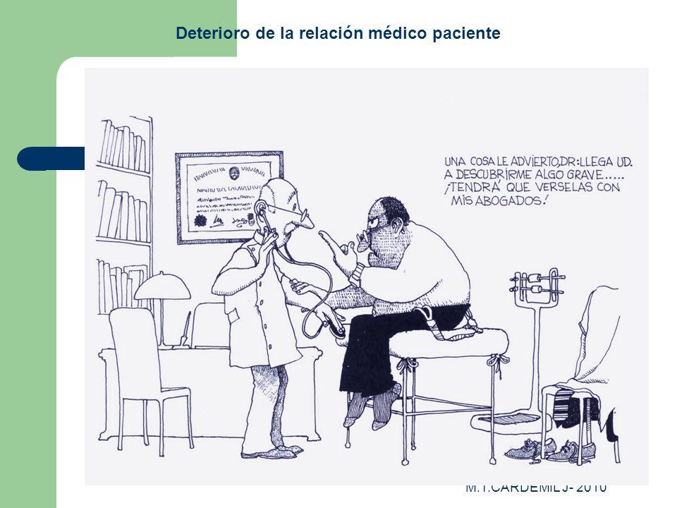 Deterioro de la relación médico paciente