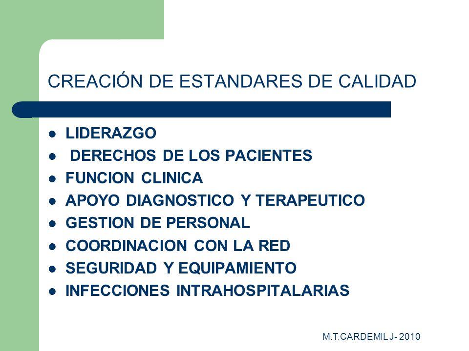 CREACIÓN DE ESTANDARES DE CALIDAD