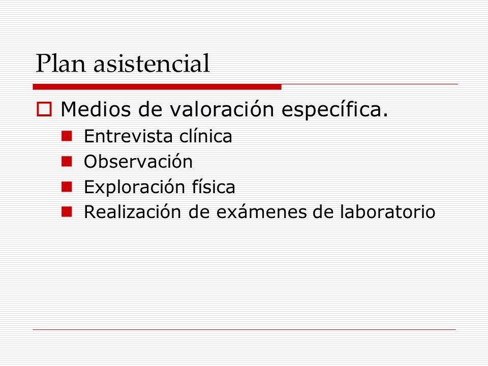 Plan asistencial Medios de valoración específica. Entrevista clínica