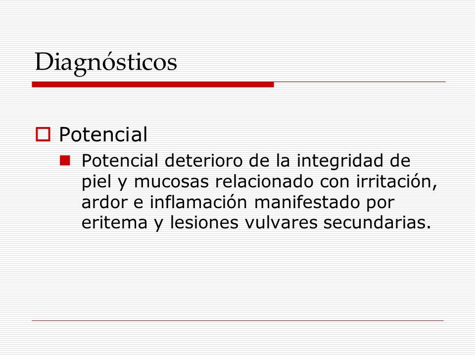 Diagnósticos Potencial