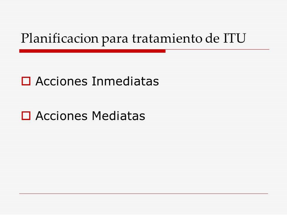 Planificacion para tratamiento de ITU