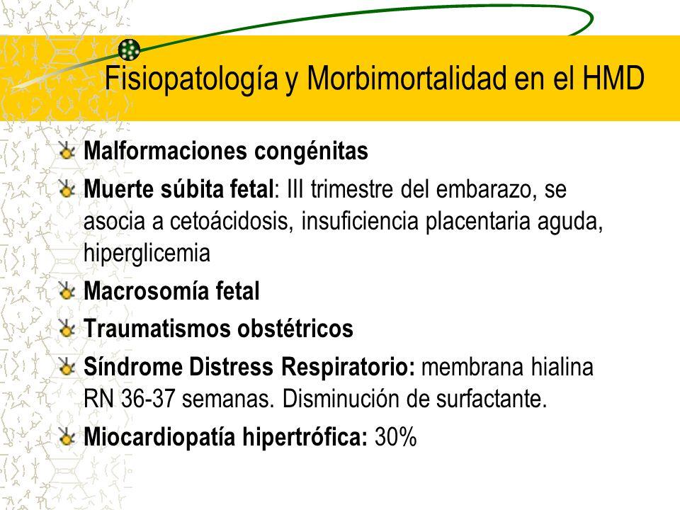 Fisiopatología y Morbimortalidad en el HMD