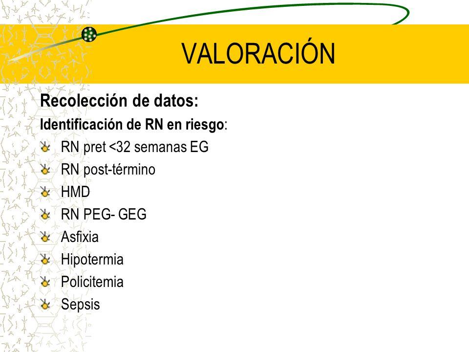VALORACIÓN Recolección de datos: Identificación de RN en riesgo: