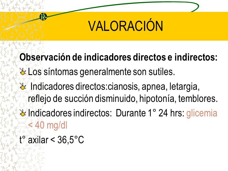 VALORACIÓN Observación de indicadores directos e indirectos: