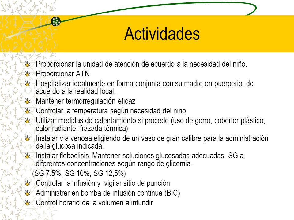 Actividades Proporcionar la unidad de atención de acuerdo a la necesidad del niño. Proporcionar ATN.