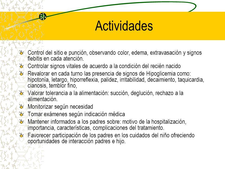Actividades Control del sitio e punción, observando color, edema, extravasación y signos flebitis en cada atención.