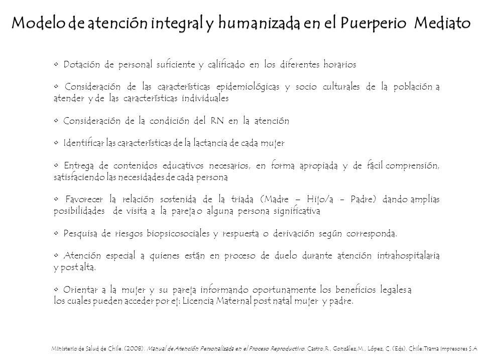Modelo de atención integral y humanizada en el Puerperio Mediato