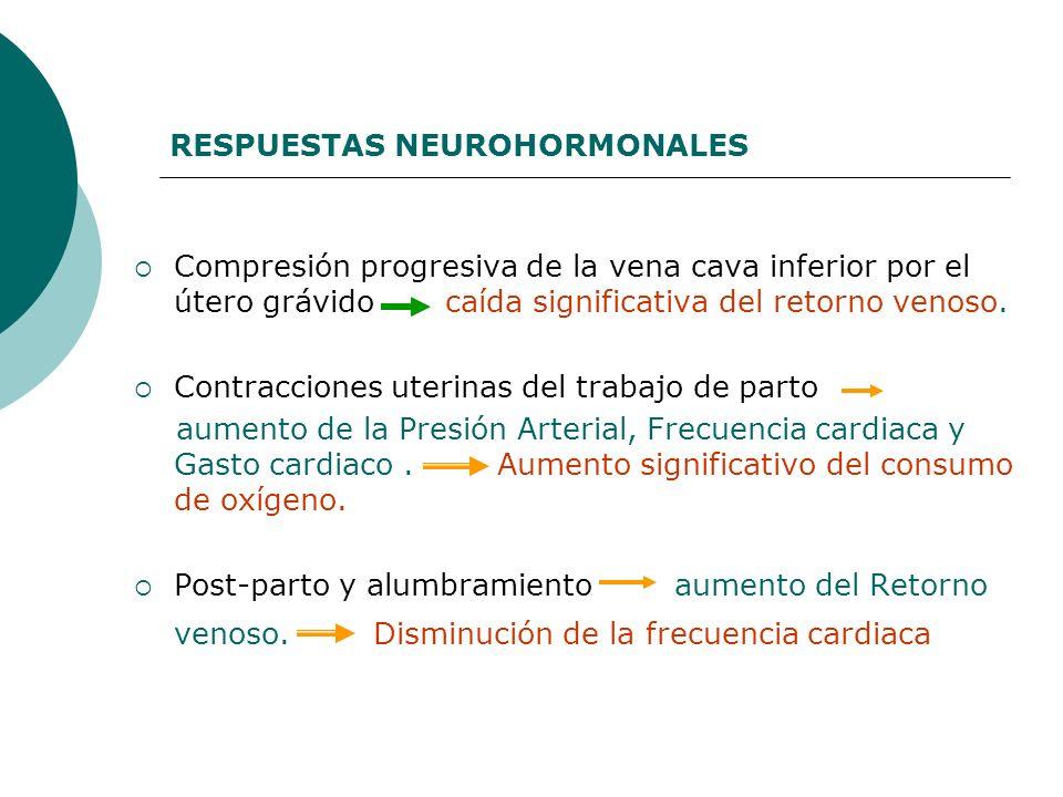 RESPUESTAS NEUROHORMONALES