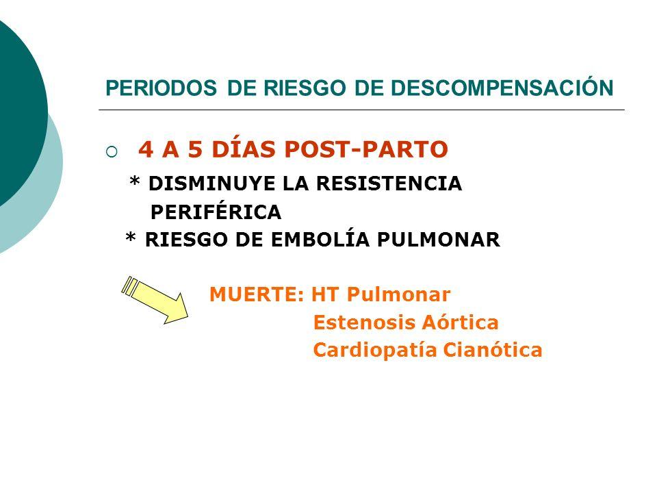 PERIODOS DE RIESGO DE DESCOMPENSACIÓN