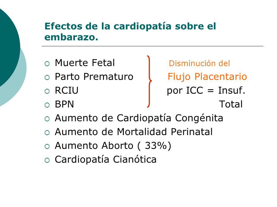 Efectos de la cardiopatía sobre el embarazo.